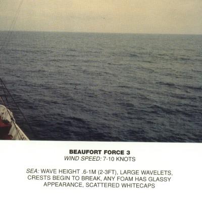 Beaufort scale 3.jpg