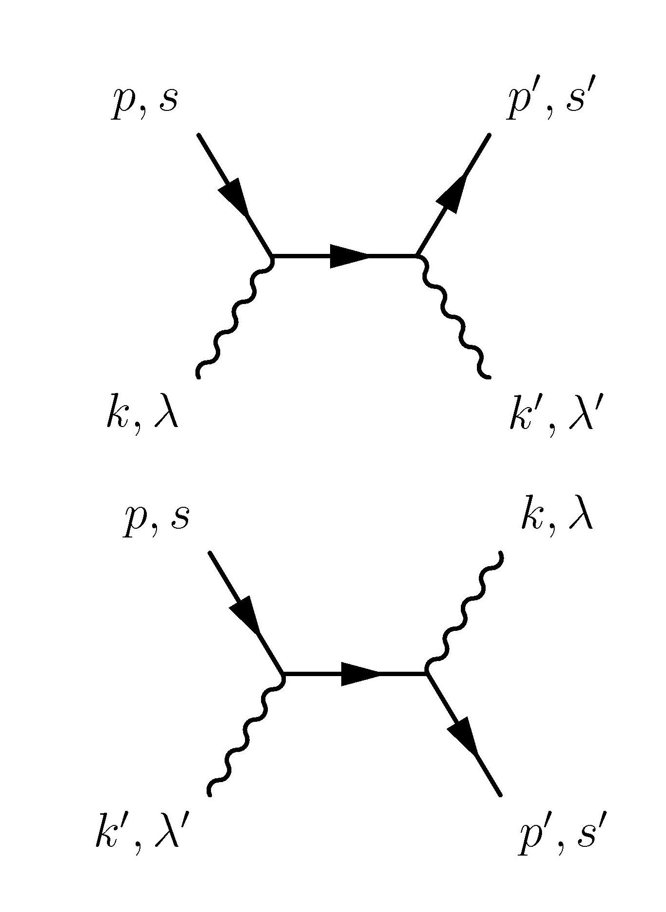 Interaction Time In Feynman Diagrams Askphysics