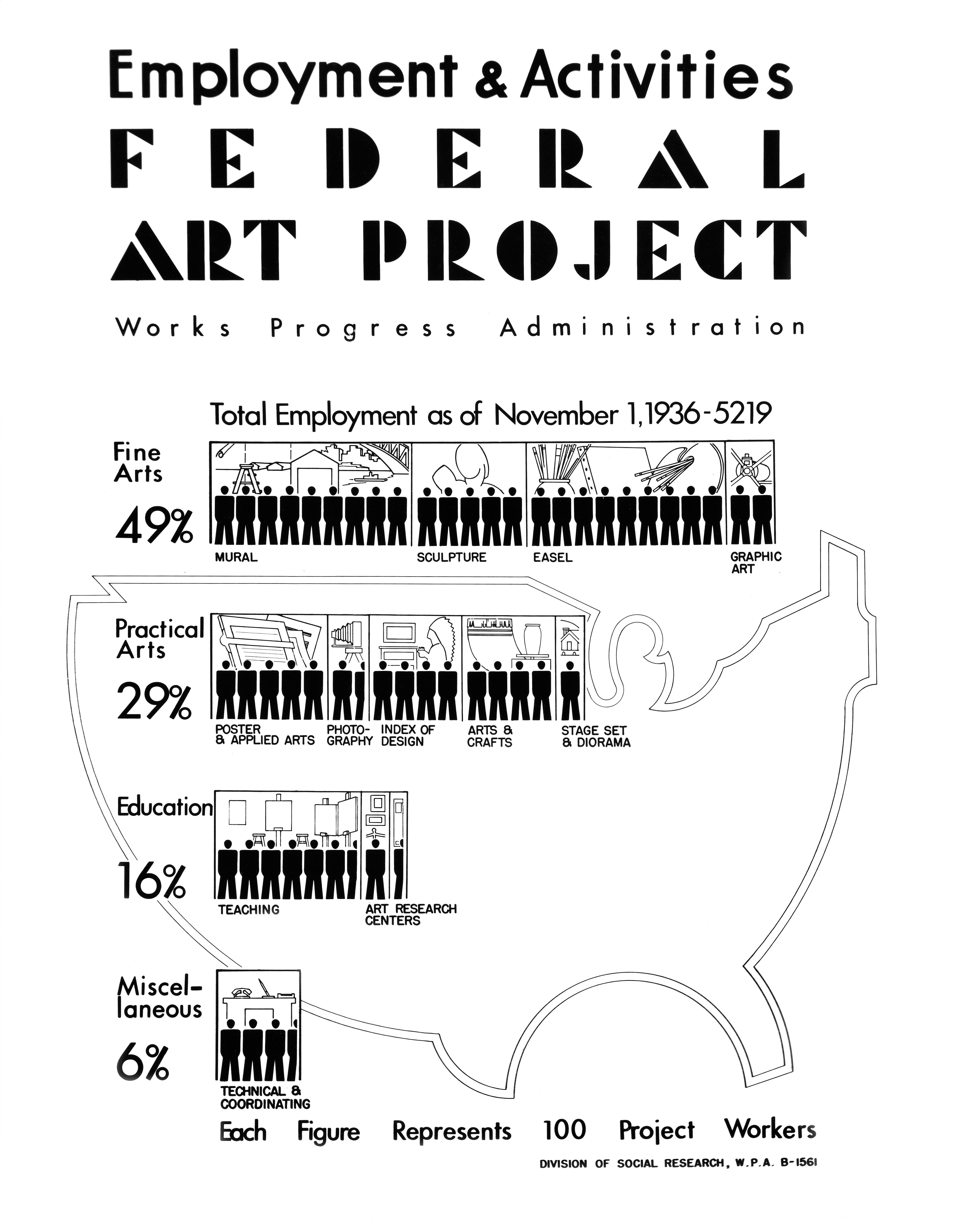 File Federal Art Project Employment And Activities