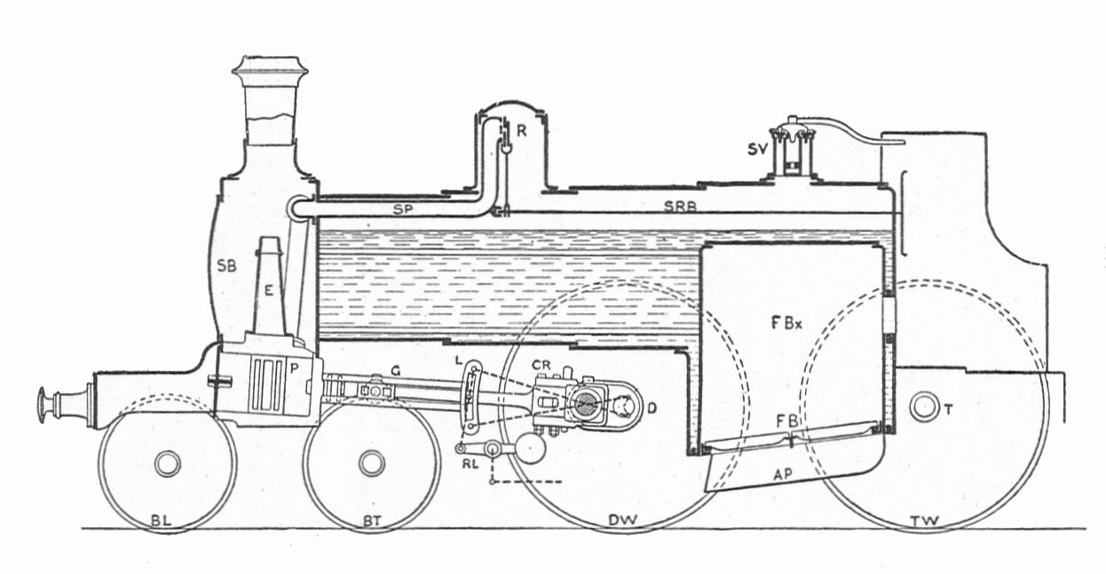 File:Steam locomotive, side section (Heat Engines, 1913