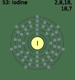 diagram of iodine blog wiring diagram diagram of chlorine ion diagram of iodine [ 1678 x 1835 Pixel ]