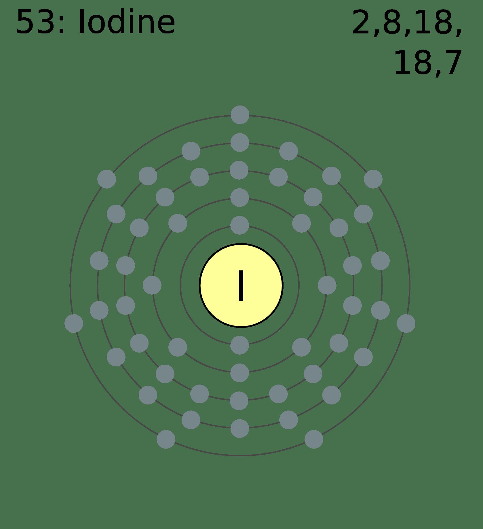 hight resolution of diagram of iodine blog wiring diagram diagram of chlorine ion diagram of iodine