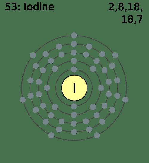 small resolution of diagram of iodine blog wiring diagram diagram of chlorine ion diagram of iodine
