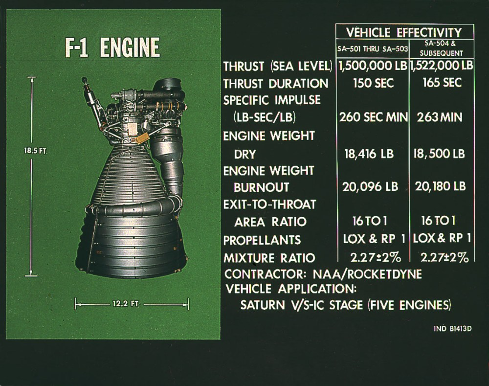 medium resolution of f2 engine diagram