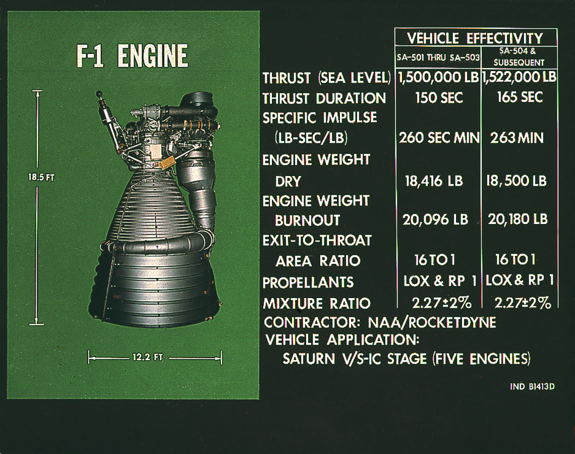 hight resolution of f2 engine diagram