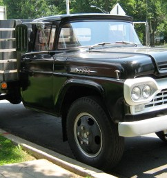 1963 ford f750 [ 2480 x 1500 Pixel ]