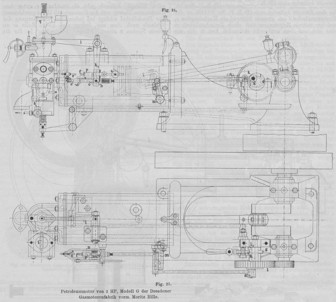 File:Hille-Werke, Polytechnisches Journal 1899 (5