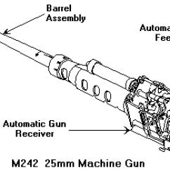Basic Gun Diagram Fast Xfi 2 0 Wiring Chain Wikipedia