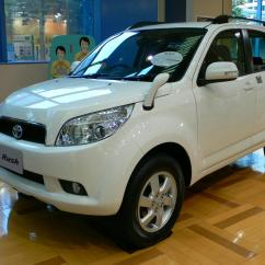 Grand New Avanza G 1.5 Spesifikasi All Kijang Innova Reborn Car Insomnia Makes You Can 39t Sleep 2008 Toyota Rush