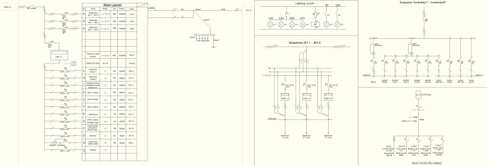 medium resolution of cost of rewiring a house