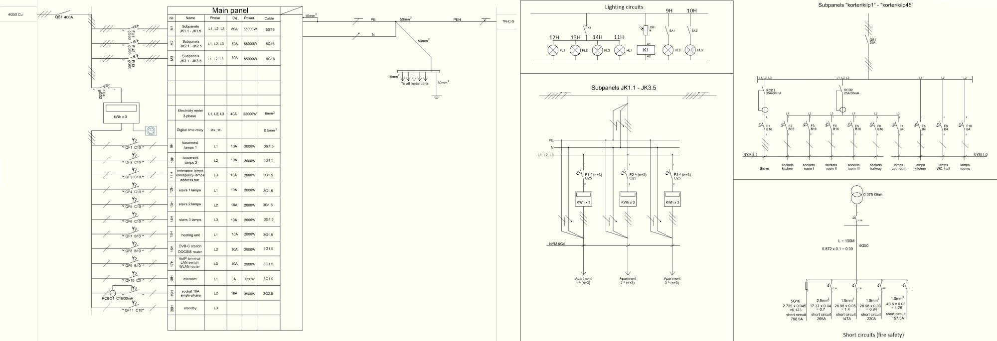 hight resolution of cost of rewiring a house