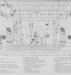 1904 valtellina locomotive pneumatic controls for water rheostat diagram [ 2859 x 1892 Pixel ]