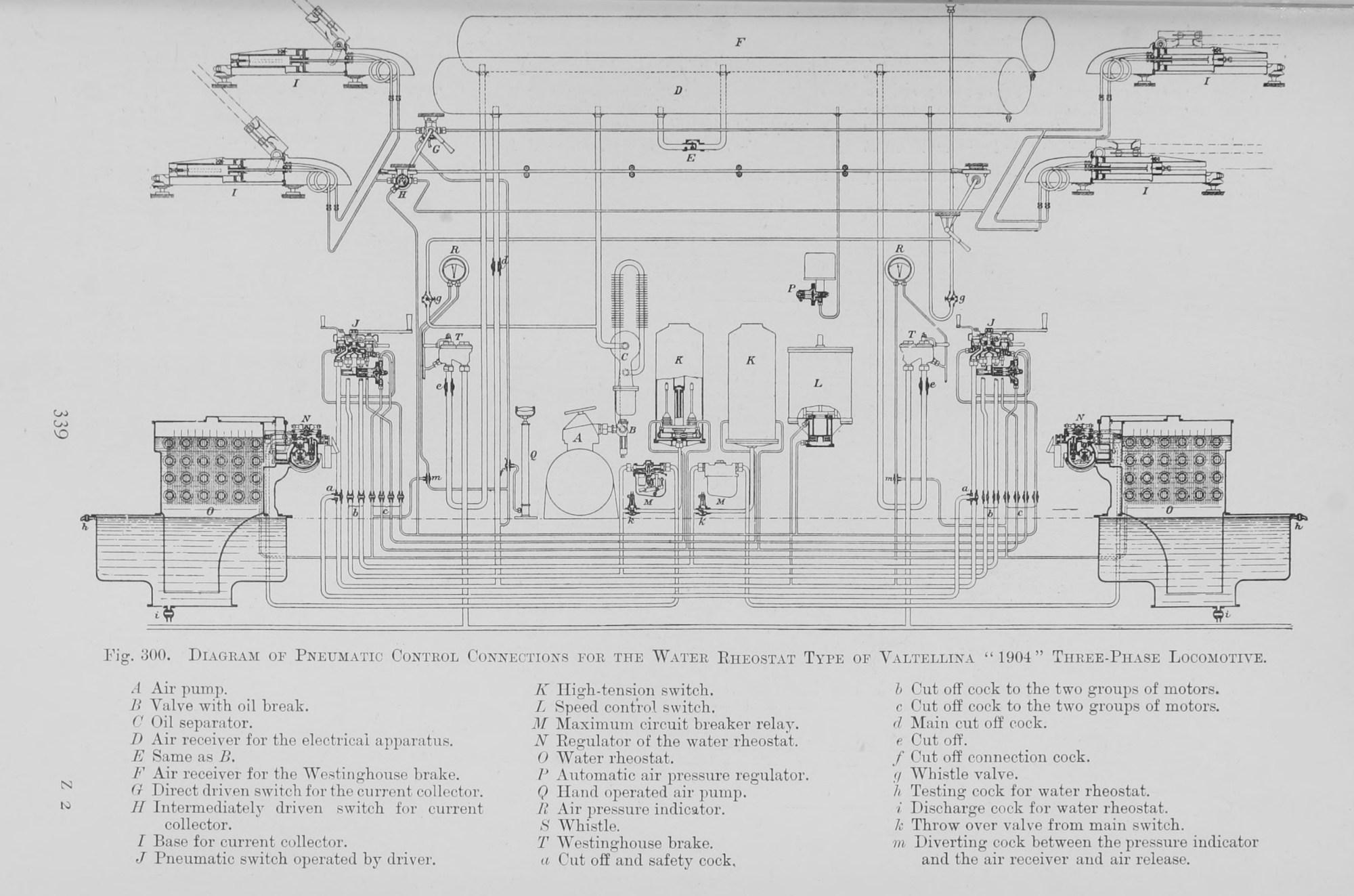 hight resolution of  1904 valtellina locomotive pneumatic controls for water rheostat diagram