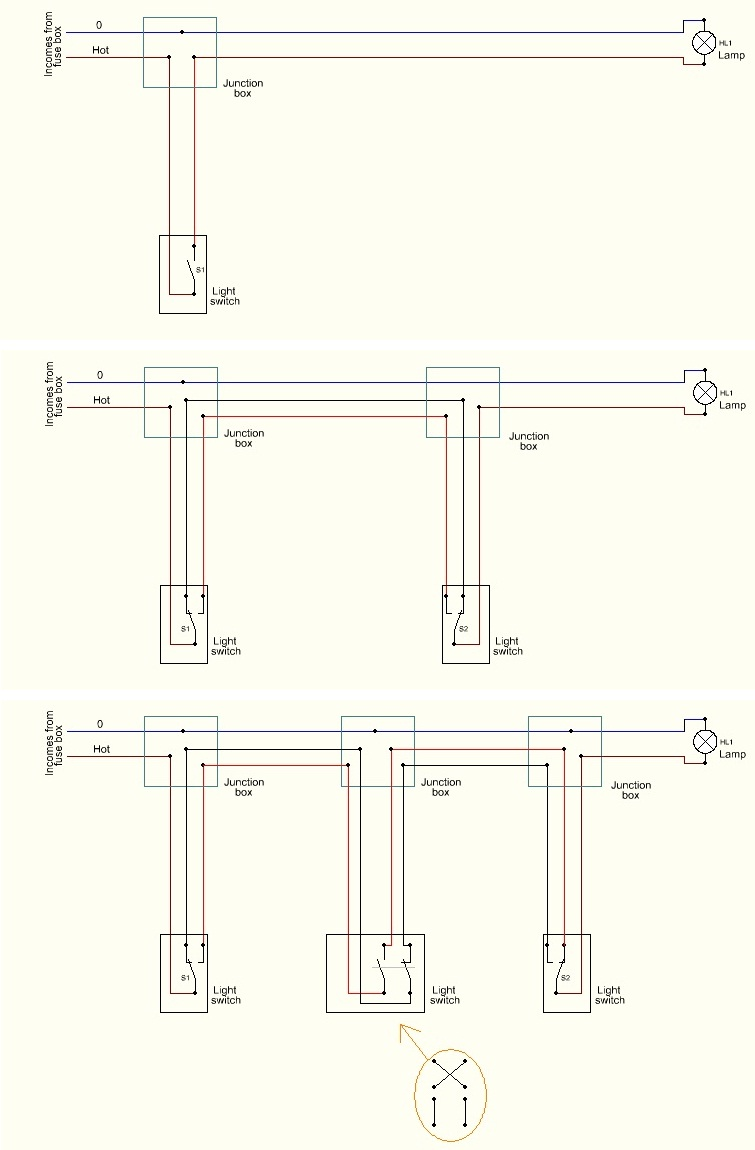 hight resolution of file basic wiring diagrams of the light switches jpg