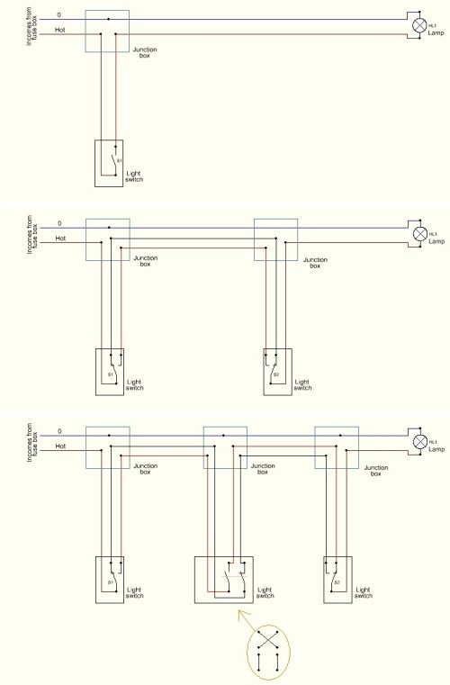 small resolution of file basic wiring diagrams of the light switches jpg