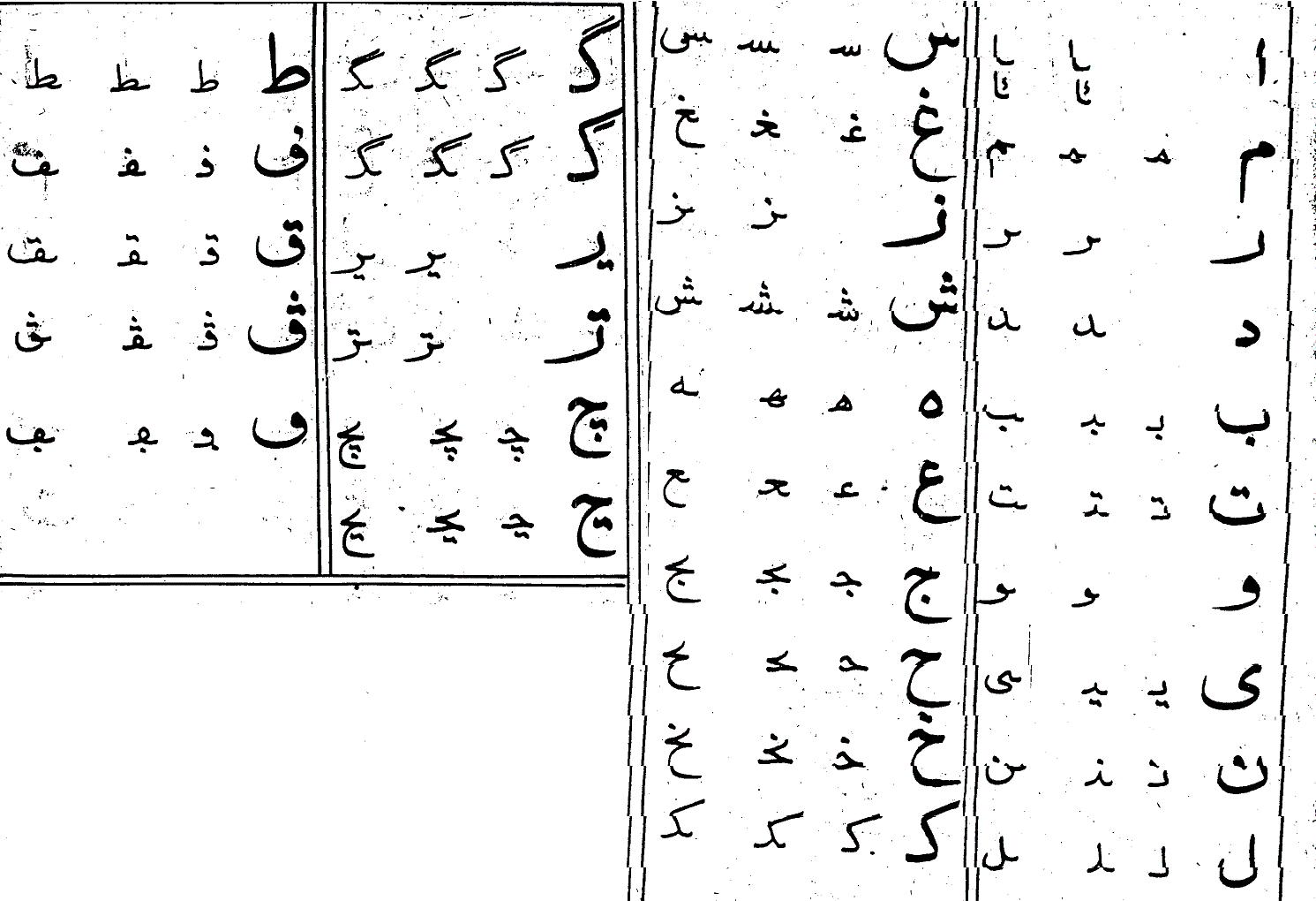 Chechen Language