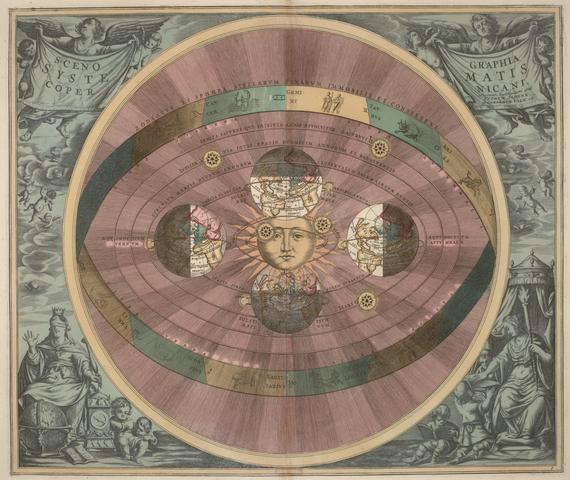 Image diagram of Heliocentrism.