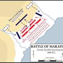 6 2 Offense Diagram Mgb Wiring Uk Flanking Maneuver - Wikipedia