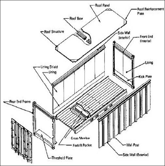 Shipping Container Construction Details