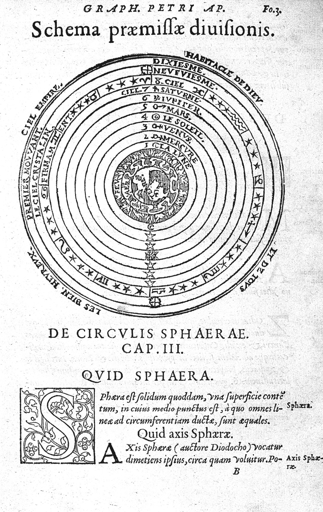 File Woodcut Cosmological Diagram Showing Earth In Centre