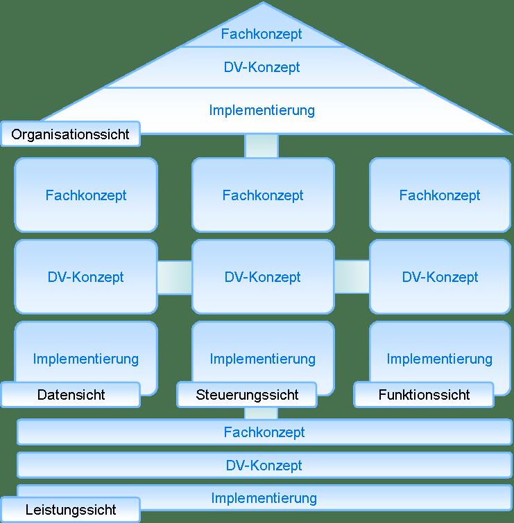ARIS  Wikipedia