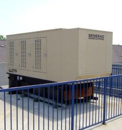 emergency power system [ 3488 x 2616 Pixel ]