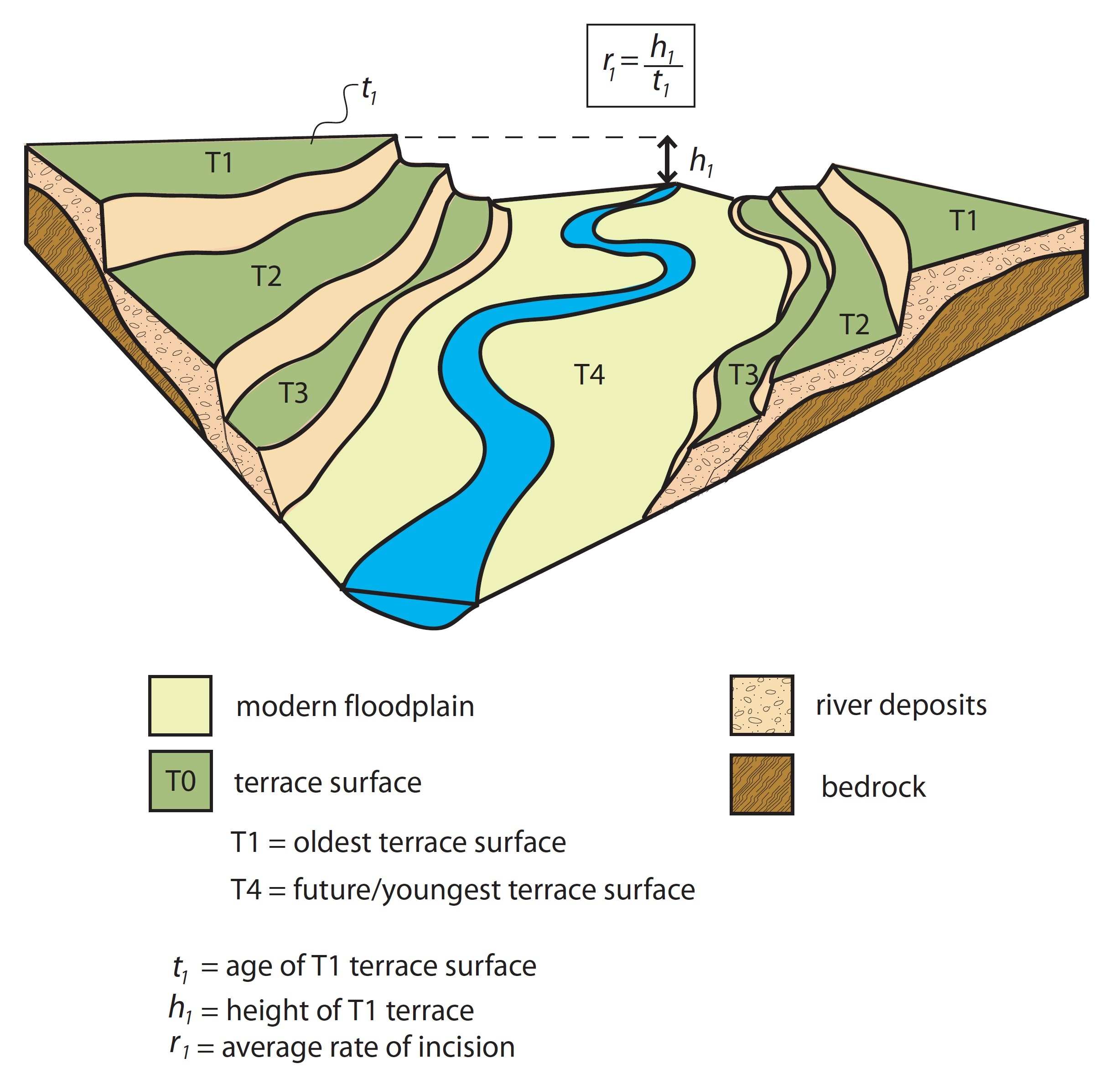 diagram of how a waterfall is formed porsche wiring diagrams 944 river landscape free engine image for user