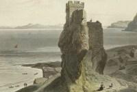 William Danielle: Brochel Castle, Isle of Raassay