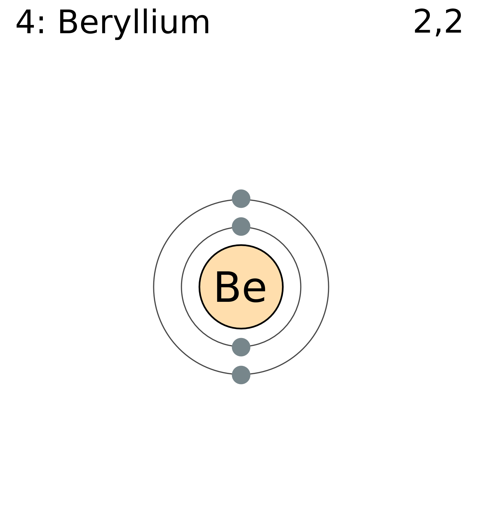 beryllium bohr model � file electron shell 004 beryllium
