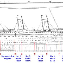 Titanic Boat Diagram Nordyne Wiring E2eb 015ha Grodzie Wodoszczelne Forum O Titanicu