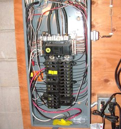 basic house wiring panel box wiring diagram log house electrical wiring panel basic house wiring panel [ 1536 x 2048 Pixel ]