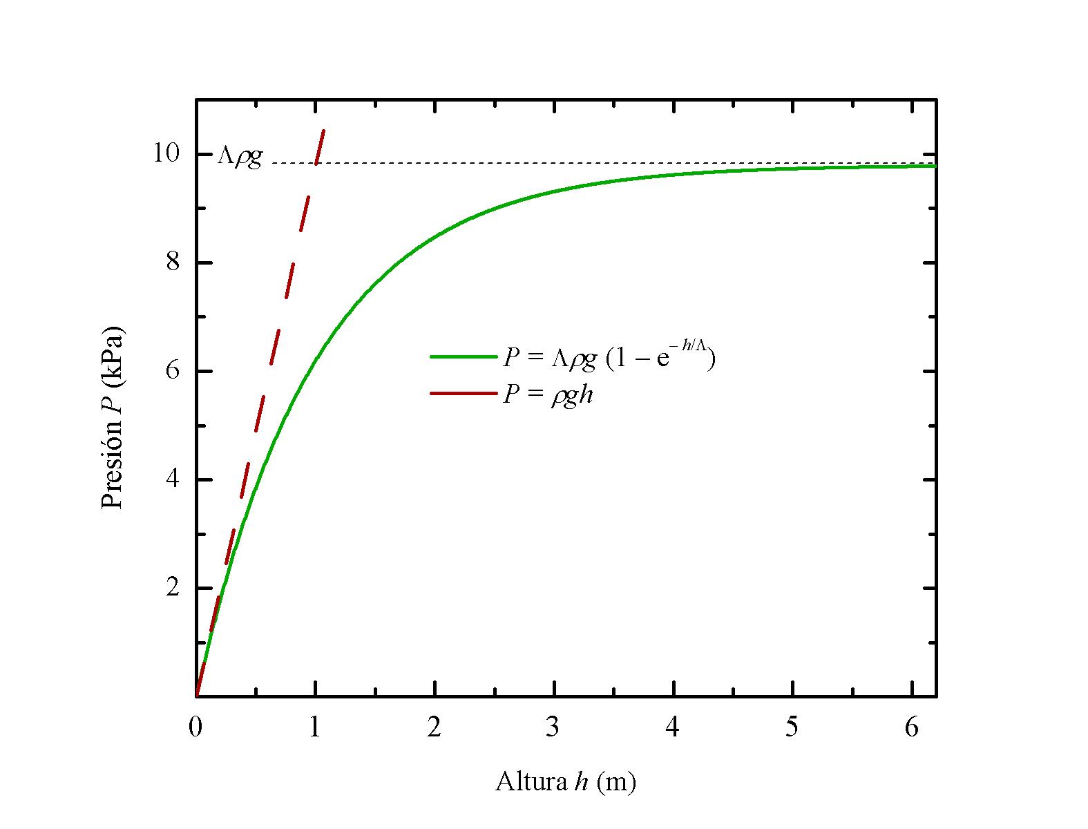 File Janssen Effect