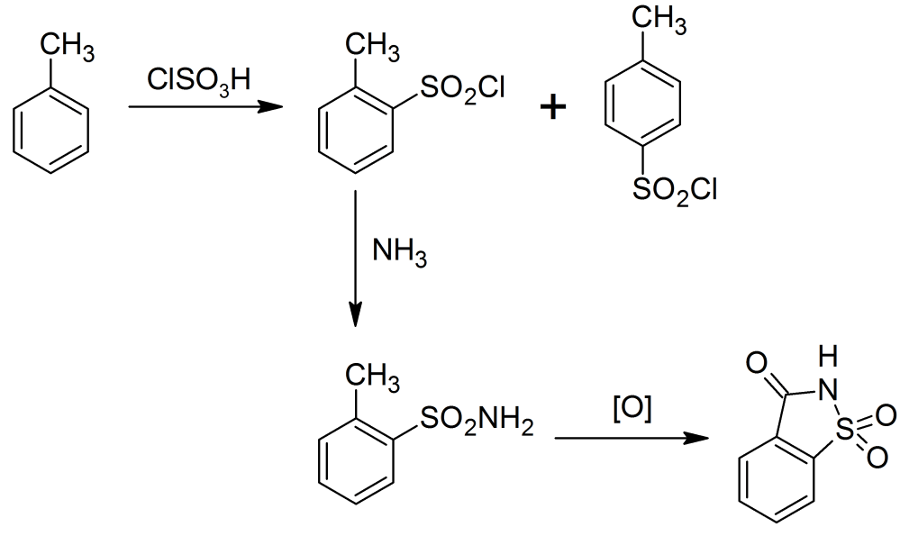 medium resolution of file remsen fahlberg synthesis of saccharin png