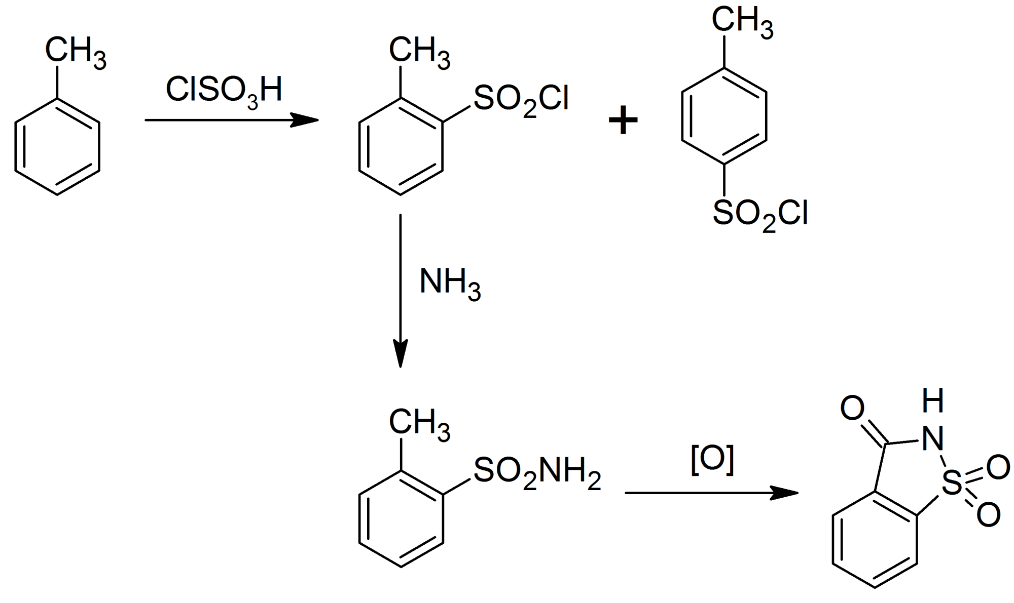 hight resolution of file remsen fahlberg synthesis of saccharin png