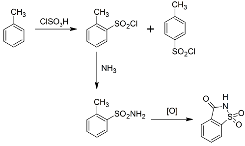 small resolution of file remsen fahlberg synthesis of saccharin png