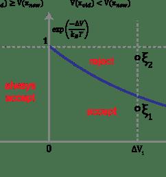 file schematic of the metropolis monte carlo algorithm png 2004 monte carlo wiring schematic file schematic [ 2088 x 1765 Pixel ]