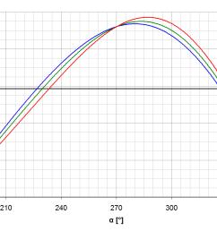 engine piston diagram [ 1493 x 926 Pixel ]