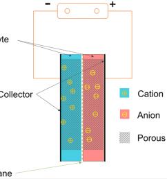 ac capacitor wiring diagram bank [ 1740 x 1242 Pixel ]