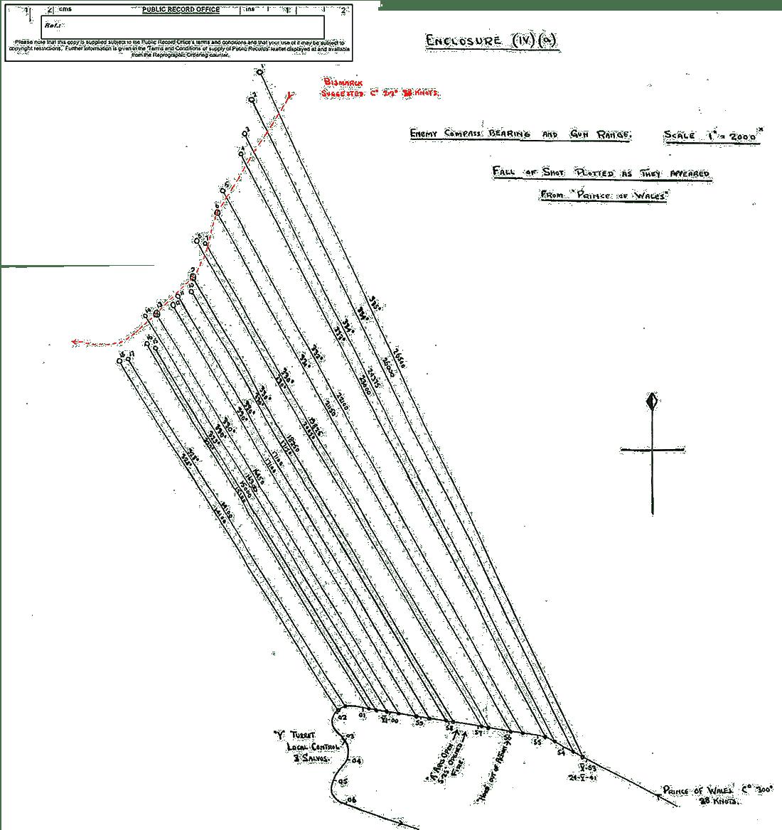 File Pow Gunnery Plot