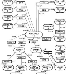 classful network [ 832 x 1093 Pixel ]