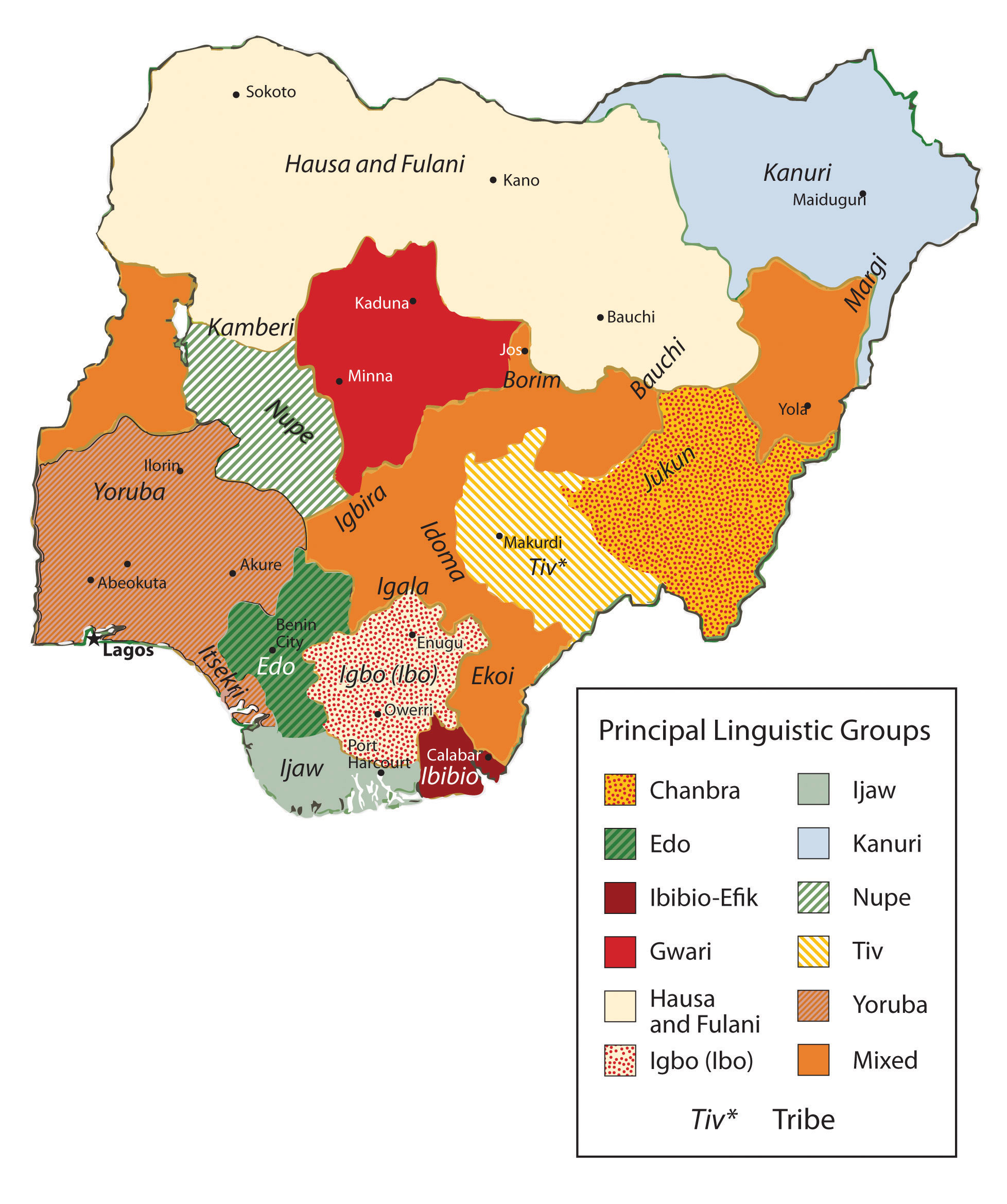File Nigerian Languages
