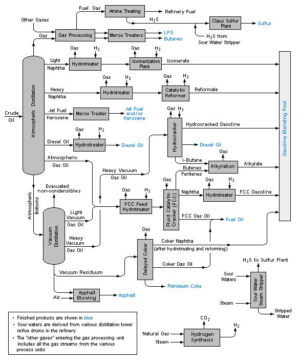 general electric tachometer wiring diagram
