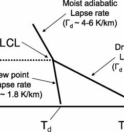 pv diagram adiabatic [ 1264 x 806 Pixel ]