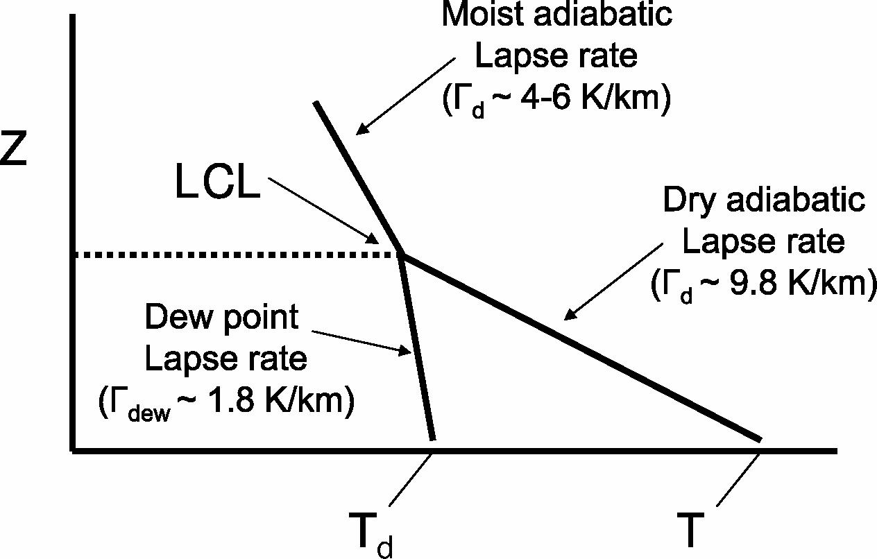hight resolution of pv diagram adiabatic