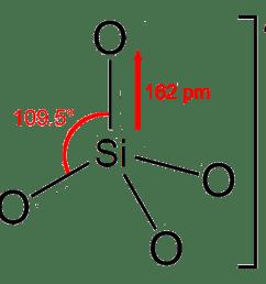 dot diagram for oxygen ion [ 1100 x 914 Pixel ]