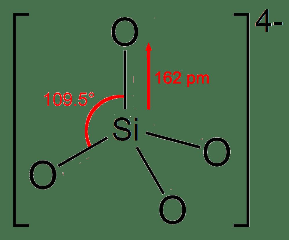 medium resolution of dot diagram for oxygen ion
