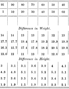 Average weight for woman also  iresearch reporter rh reportsesearch