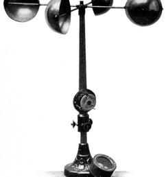 anemometer [ 1184 x 1740 Pixel ]