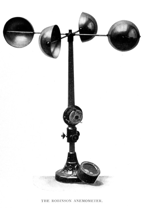 small resolution of anemometer