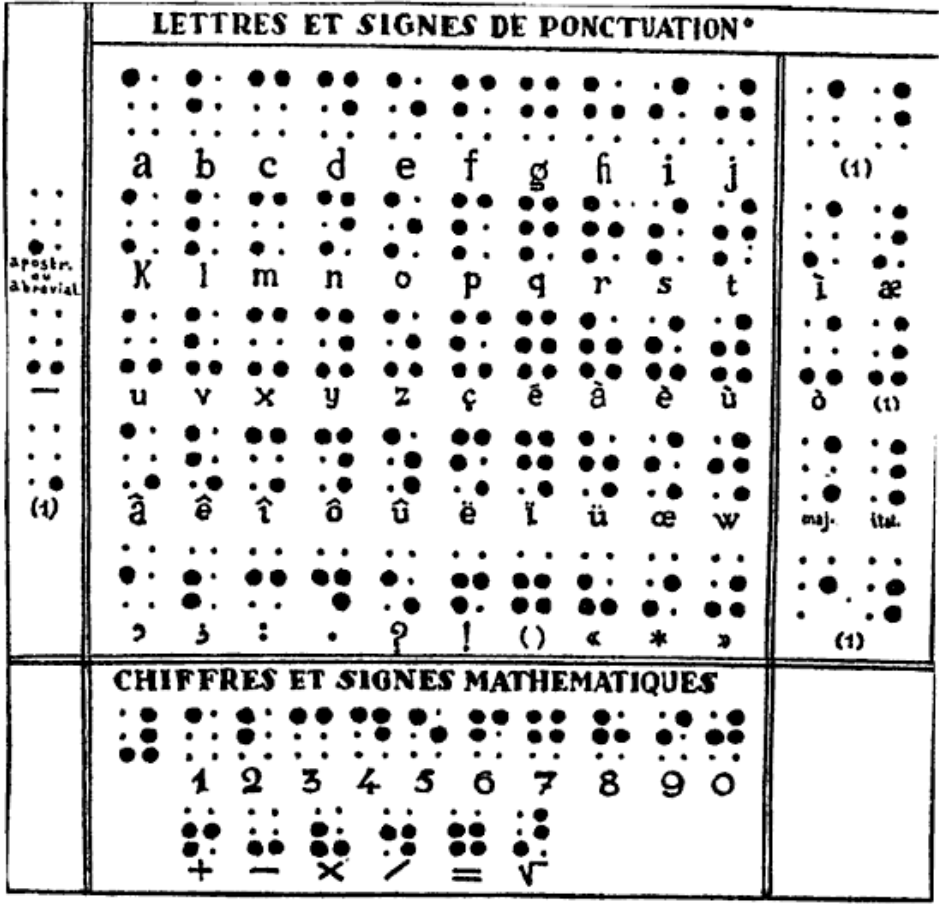 File:Final braille.png